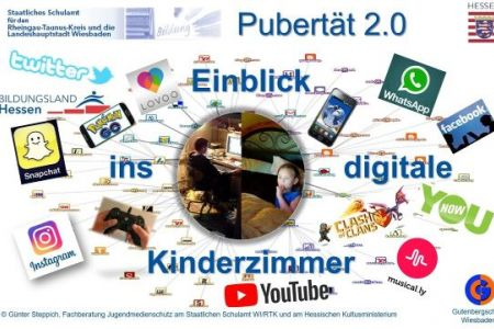 Pubertät 2.0 - digitales Kinderzimmer
